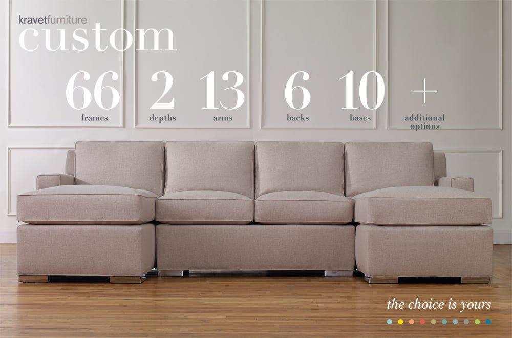 Kravet Furniture Custom